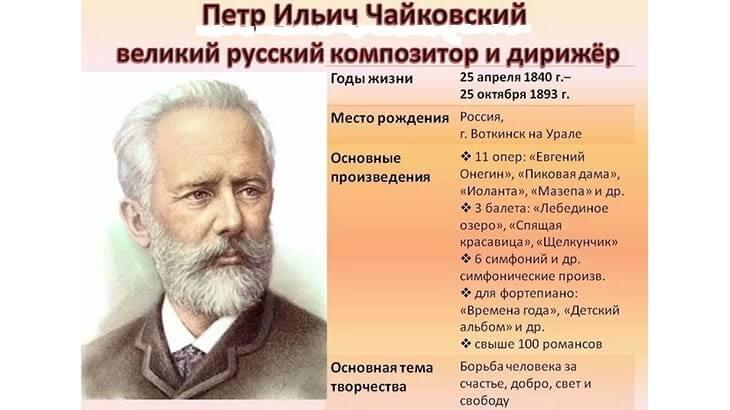 Флоренция и великие люди. Петр Ильич Чайковский, великий музыкант и композитор