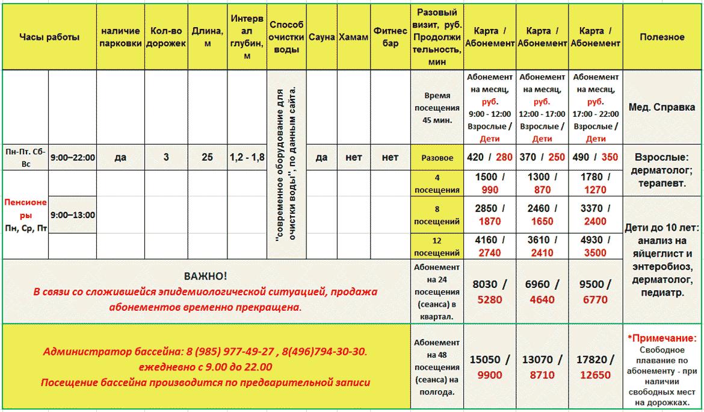 Таблица услуг бассейна Грин Парк