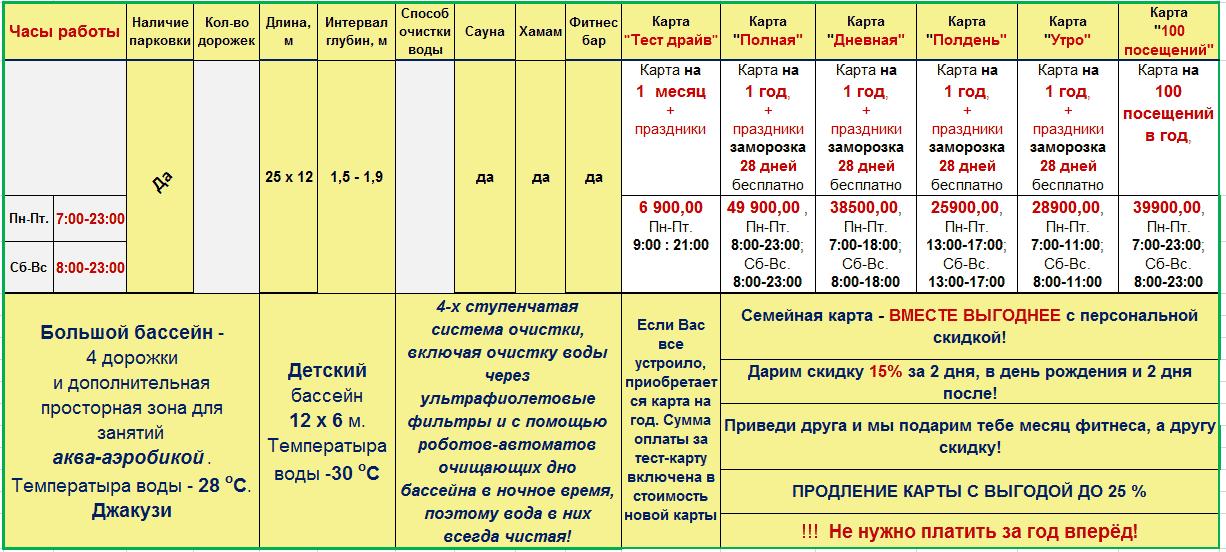 Таблица услуг бассейна life CLUB