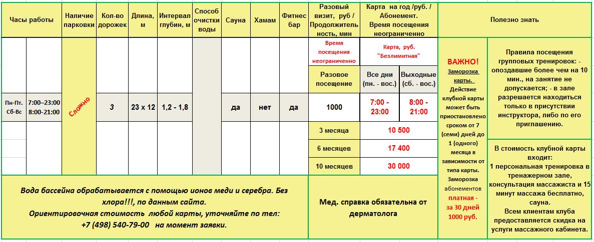 "Таблица услуг бассейна ""VaLLena"""